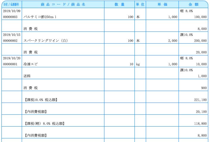 http://www.yayoinotatsujin.net/blog/2017-07-25_09h47_14.png