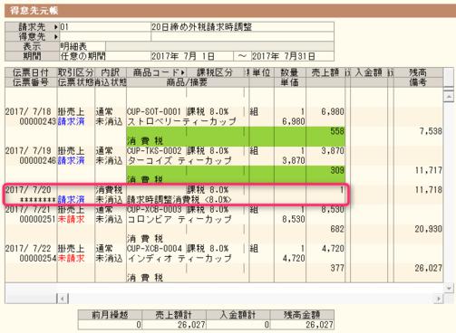 弥生販売の得意先元帳(外税請求時調整)
