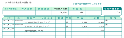 弥生販売の請求書(外税請求時調整)