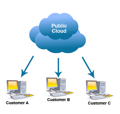 public-cloud-hosting-500x500.pngのサムネール画像